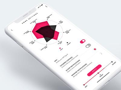 Settings uitrends dribbbler designinspiration appdesign webdesign graphicdesign uidesign uxdesign design settings dailyui