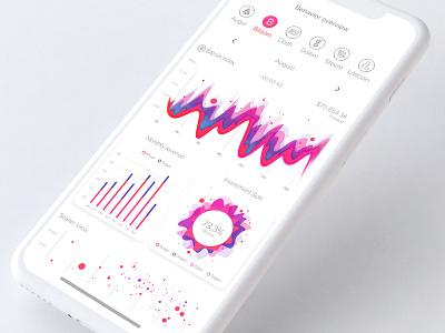 Analytics Chart ux design ui design analytics chart dribbblers graphics analytics apps charts ux ui dailyui