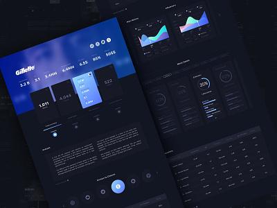 Dark Dashboard Concept dark app dark background metrics dashboard ui dribbbler design appdesign uidesign