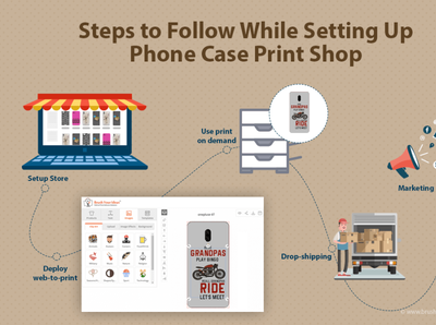 How to Sell Your Phone Cases Online phone case design software