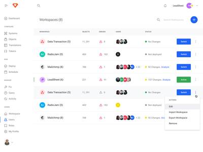 project manage dashboard amanilyasovich ui ux