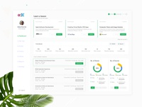 Educational Dashboard for Edx concept