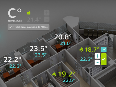 Domotic domotic heating regulation 3d application