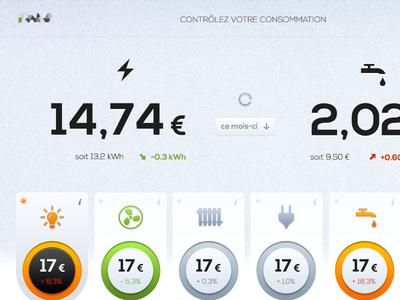 Energy 2 blue icons nexa energy orange gauges charts light subtle texture dashboard