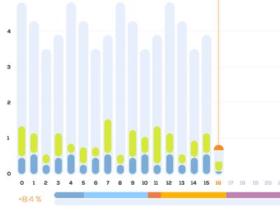Graphics stats rounded nexa