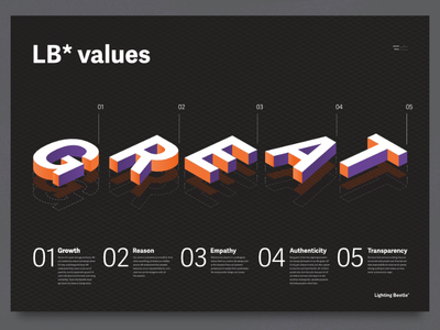 Huge G·R·E·A·T poster adelle sans isometry vectors type lighting beetle posters poster values great studio