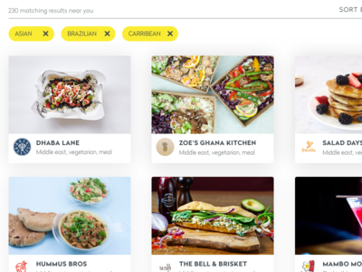 Search result zoom in restaurant food results search
