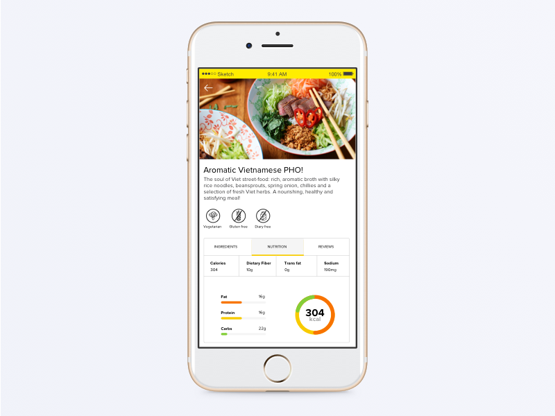 Information about your meal food description dietary table nutritional information