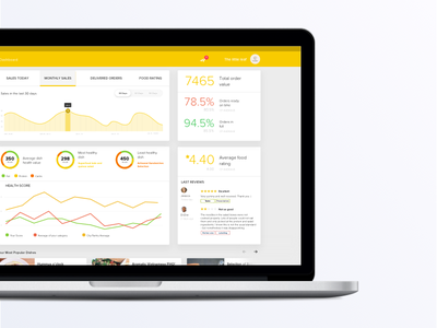 Dashboard sales, analytics, comments rate analytics sales dashboard
