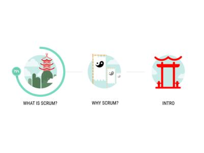 VivifyScrum EDU Illustrations gate temple illustration icon flag japanese japan