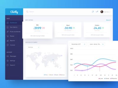 Fabric Market Dashboard admin panel ui desktop report chart analytics statistics dashboard