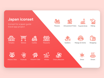 Japan Guide Travel Icons Set
