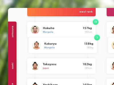 Grand Sumo Ranking Leaderboard UI japan table rankings sumo leaderboard ui