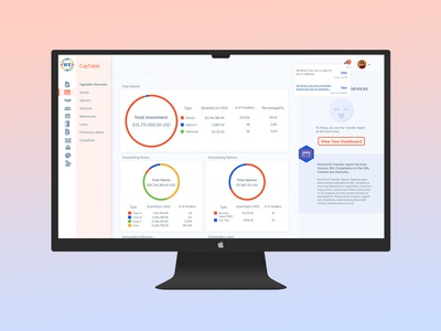 Investment Data Dashboard