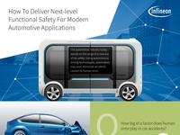 Infineon Aurix Infographic