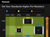 Panasonic New Standard Resistors Chart