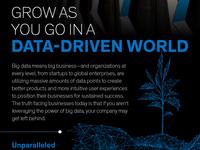 IBM SAP Hana Infographic