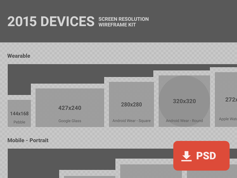 2015 Devices - Screen Resolution Wireframe Kit kit responsive free wireframe resolution dimension screen device android wear apple watch mobile tablet