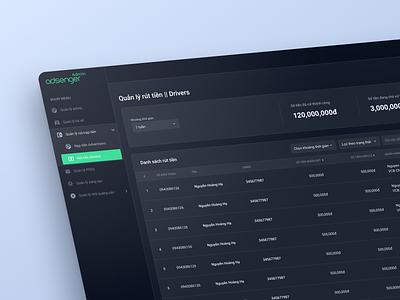 [Dashboard] Withdraw Management enterprise app human design material ui design ui dark theme left navigation management dashboard
