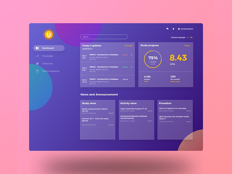 Dashboard Experiment