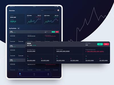 Wisetrade for tablets market stock trading app stock trading app app design hochiminh vietnam ui ui design