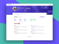 Influencer Profile - Ratings