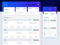 Wisetrade - Multiplatform Stock Trading App