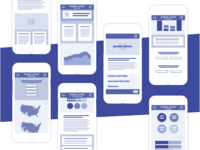 Wireframing learning modules