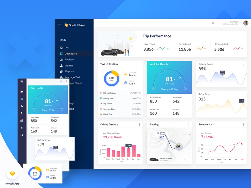 Taxi Management Dashboard UI kit