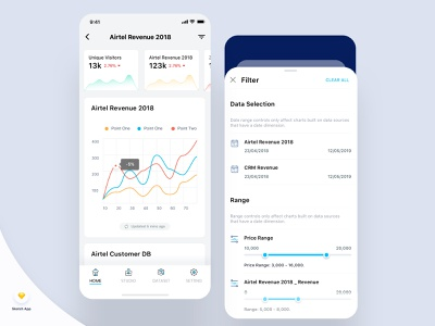 Analytics Dashboard App 3d 2d analytics app minimal