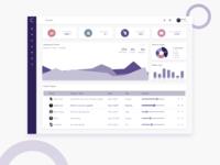Daily UI-Admin Dashboard
