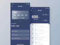 Carshare App V2.0-2