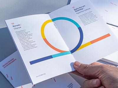Scrum graphicdesign studio fourplus bulgaria ivaylo nedkov innovation entrepreneurship loop icon colors print design thinking magazine forbes iconography illustraion book scrum