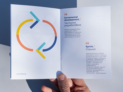 Sprint redesign studio dictionary arrow cicle fourplus ivaylo nedkov print typography analysis search user innovation data customer book cover book design sprint