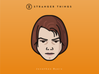 Faces Collection Vol. 03 - Stranger Things -Jonathan Byers
