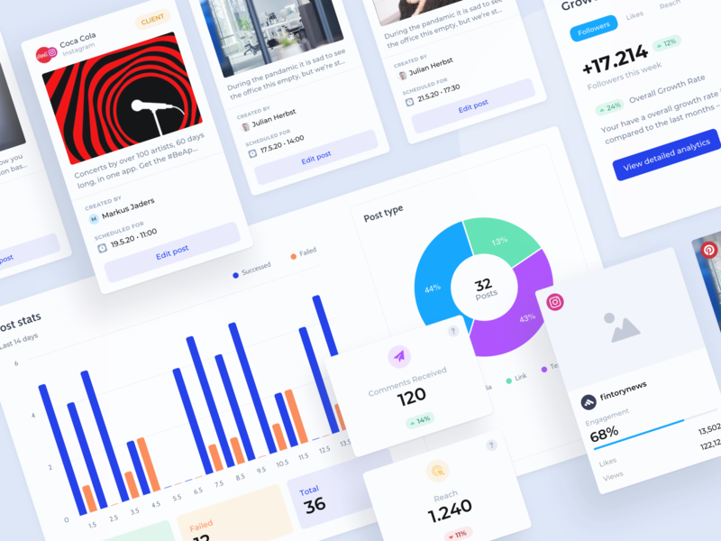 Social Media Management Tool – Components statistics numbers diagrams users growth progress indicators saas tool social media posts scheduling design elements graphs card modern clean light minimal ux ui