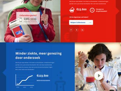 KWF Homepage