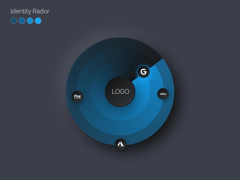 Identity Management Rador widget dark mode dark theme illustraion identity