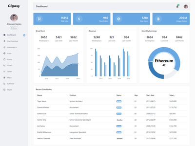 Gigasy - Admin & Dashboard Template ui kit scss sass support responsive admin material design dashboard crm cms bootstrap 4 admin template admin dashboard