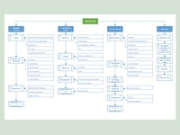 How We Think: Information Architecture
