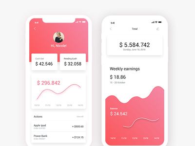 Dashboard Finance #1