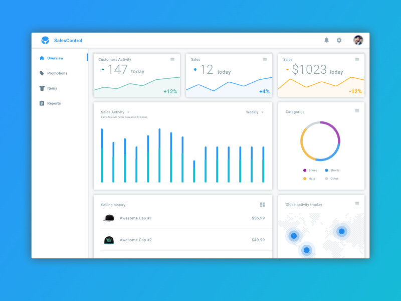 Sales Monitoring Dashboard – Daily UI #021