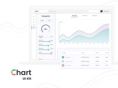 Investment service - Historical Data web free sketch legend progress pie donut plot chart linear