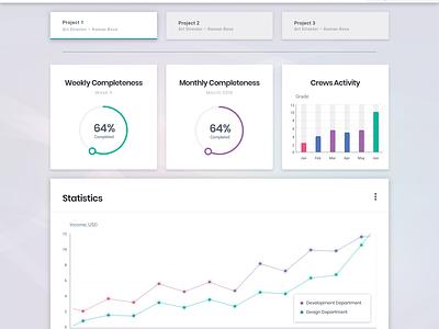 Project management overview web free sketch legend progress donut plot chart bar linear