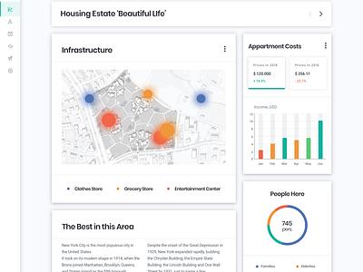District Structure Dashboard web sketch free media progress circle legend plot comparison linear