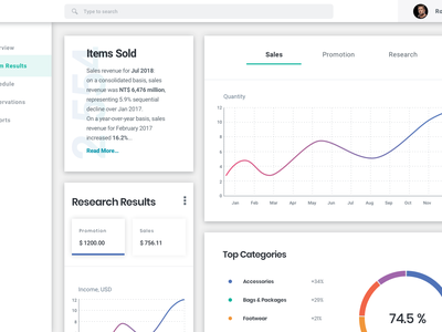 Sales Categories Dashboard web sketch freebie free legend diagram donut plot chart linear