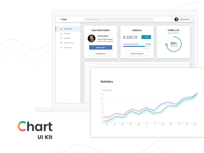 Cloud Service Dashboard web dashboard sketch free progress circle legend plot chart linear