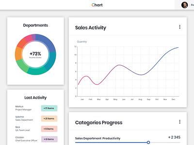 E-commerce analytics Dashboard web free sketch legend progress pie donut plot chart linear