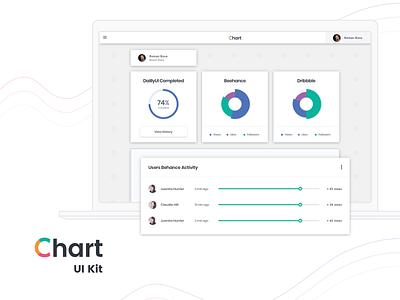 Social network activity aggregator web dashboard sketch free profile social service progress circle legend linear