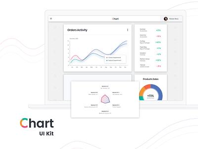 Clothes e-commerce analytics dashboard web free sketch legend pie donut plot chart comparison polar linear